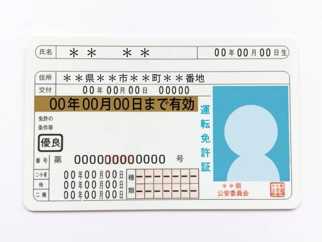 運転免許証・身分証明書・本人確認証